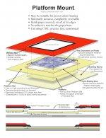 Drawing-Platform Mount Pg-Reduced 4-25-15.jpg
